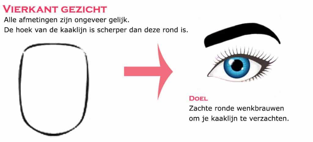 wenkbrauwtype bij vierkant gezicht. Doel: Zachte ronde wenkbrauwen om je kaaklijn te verzachten.